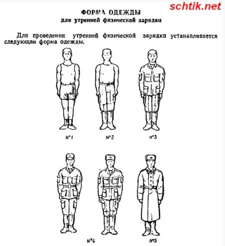 Военная форма. Форма для зарядки
