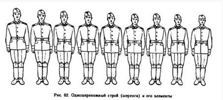Учебный плакат по строевой подготовке в РККА, репродукция
