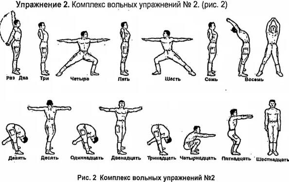 Репродукция иллюстрации из НФП-87, СССР, Воениздат,