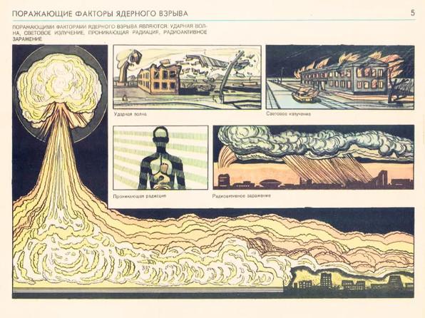 Репродукция учебного плаката по РХБЗ (МО СССР)