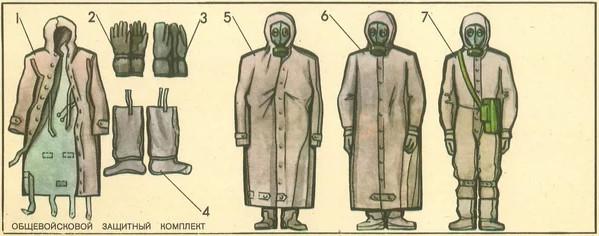 ОЗК. Репродукция советского учебного плаката по РХБЗ
