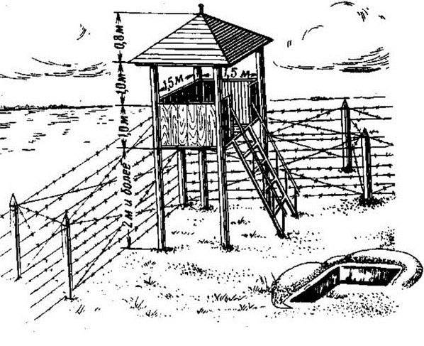 Ночью на посту. Репродукция с плаката об организации Г и КС, МО СССР, 1973 г.