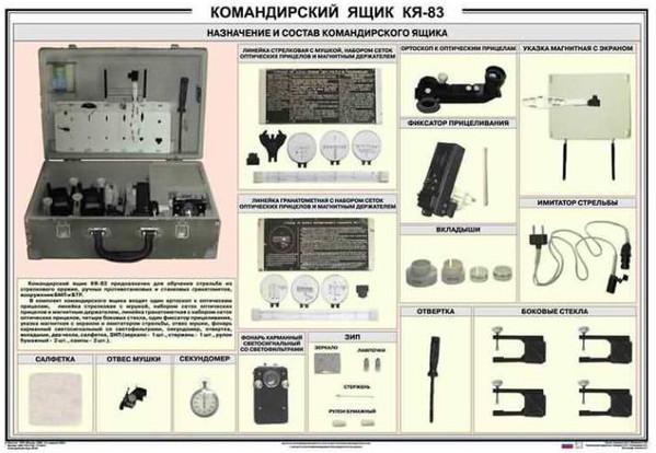 Репродукция учебного плаката СССР