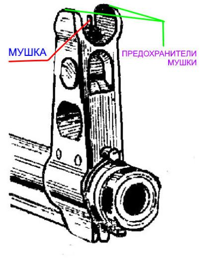 Круче бойца-срочника спецназера нет: Иллюстрация из учебного пособия