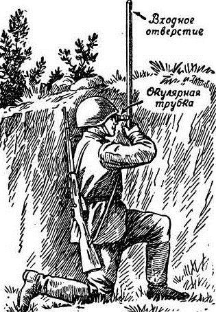 """ТР-4 (Трубка разведчика). Иллюстрация из """"Учебник сержанта"""". Воениздат. СССР"""